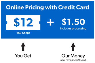 display of credit card pricing structure